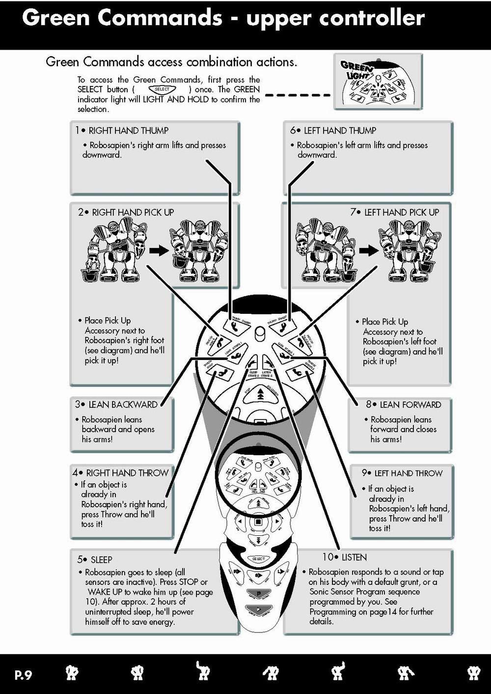 Roboquad User Manual - Robot Division