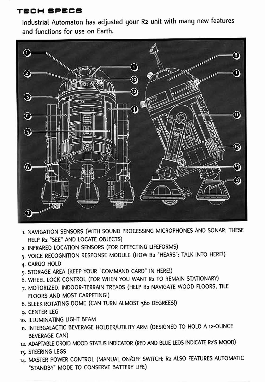 The Old Robots Web Site R2d2 Droid Instruction Manual R2 Engine Diagram 01