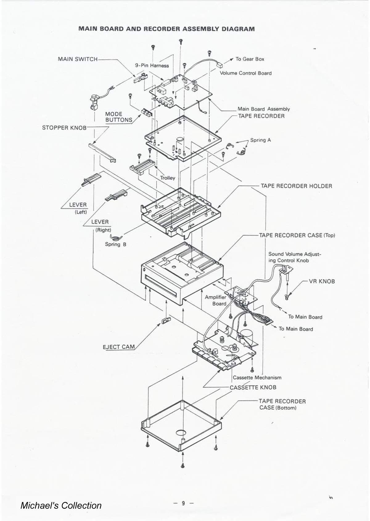 Omnibot 5402 Instruction Manual - The Old Robot's Web Site
