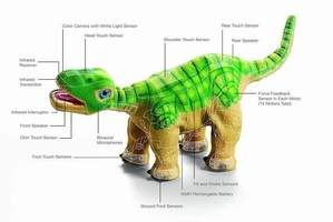 Pleo Robot by Uglobe Inc